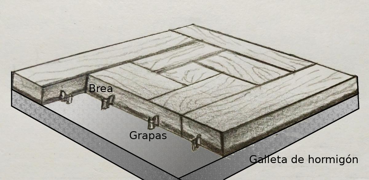 Estructura de parquet hidráulico. Tipos de pavimento